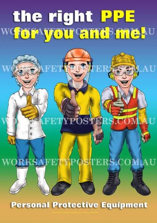 Personal Protective Equipment Work Safety Posters